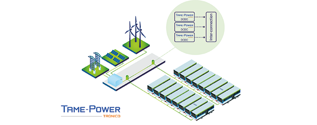 DCDC converters for Engie